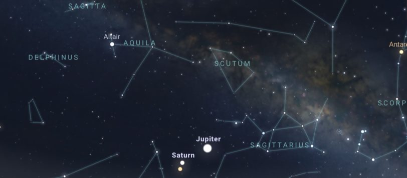 Jupiter/Saturn/Mars Conjunction